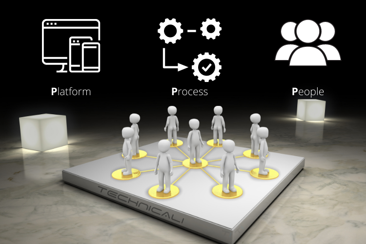 Image showing 3 P's of Creative Project Management, Platform, Process & People
