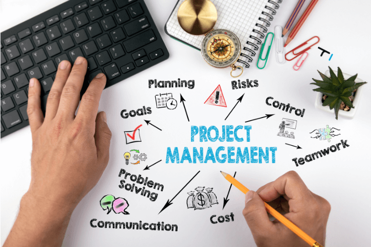 project management written on desk with a keyboard placed, various components are also indicated