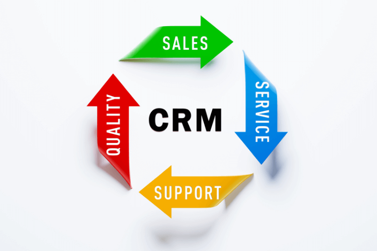 crm with arrows in cycle quality , sales service , support in anticlockwise direction