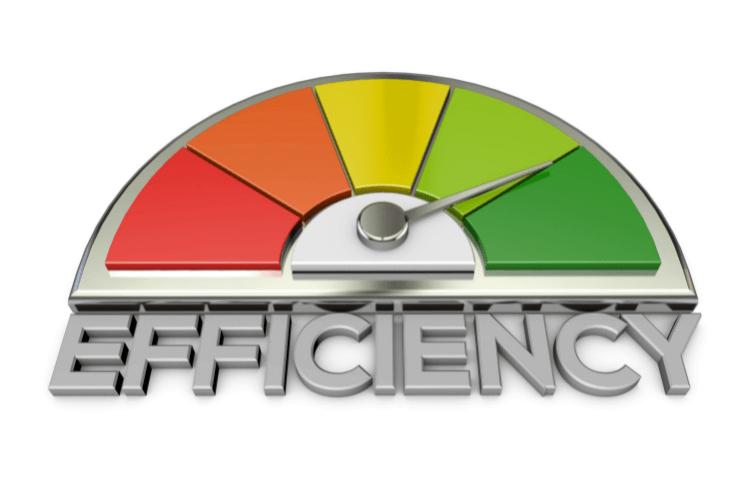 efficiency meter